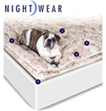NightWear Zip-On Pillow Top Covers for Wood Frame Waterbed Mattresses by Land and Sky add the plushness of a conventional bed to the fluidity of a waterbed mattress.